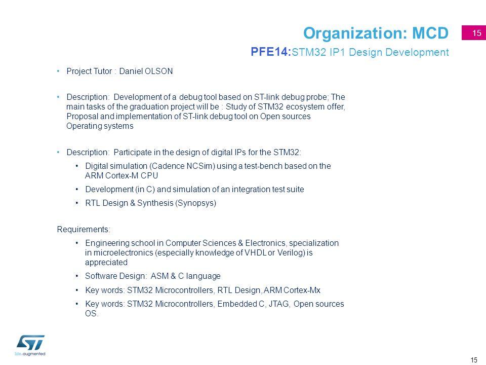 Organization: MCD PFE14:STM32 IP1 Design Development