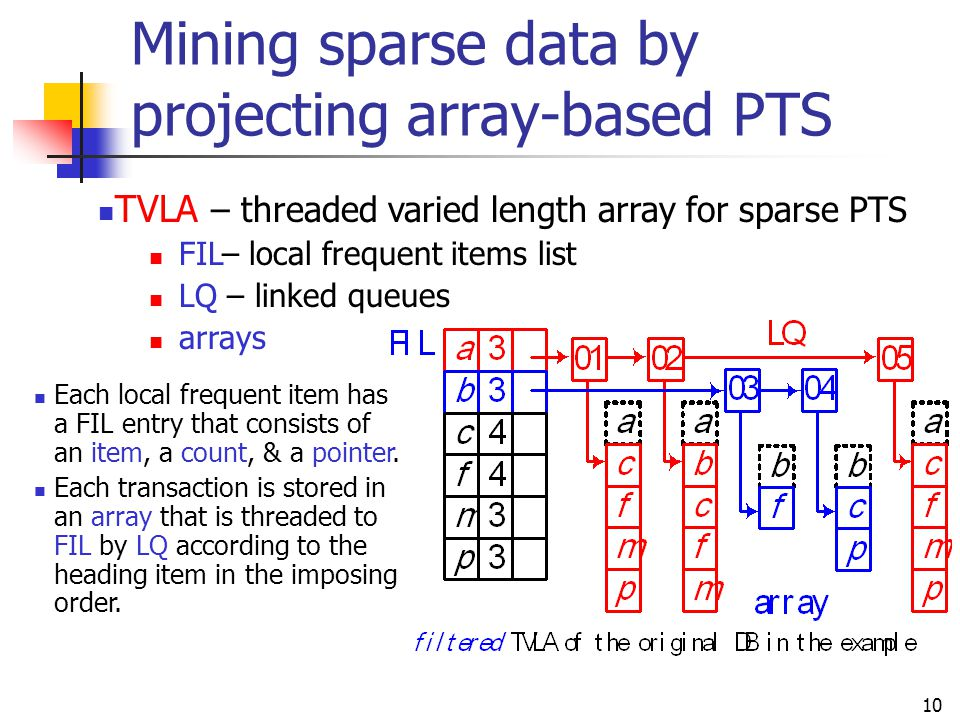 Mining sparse data by projecting array-based PTS