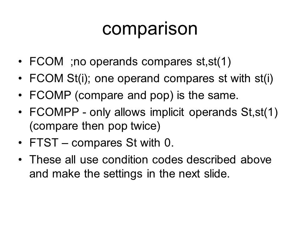 comparison FCOM ;no operands compares st,st(1)