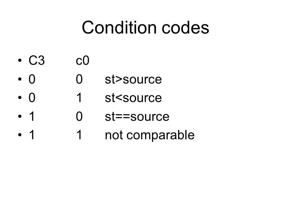 Condition codes C3 c0 0 0 st>source 0 1 st<source 1 0 st==source