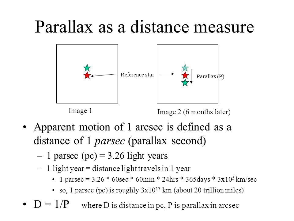 Parallax as a distance measure
