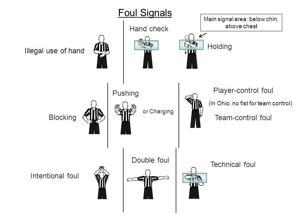 Main signal area: below chin,