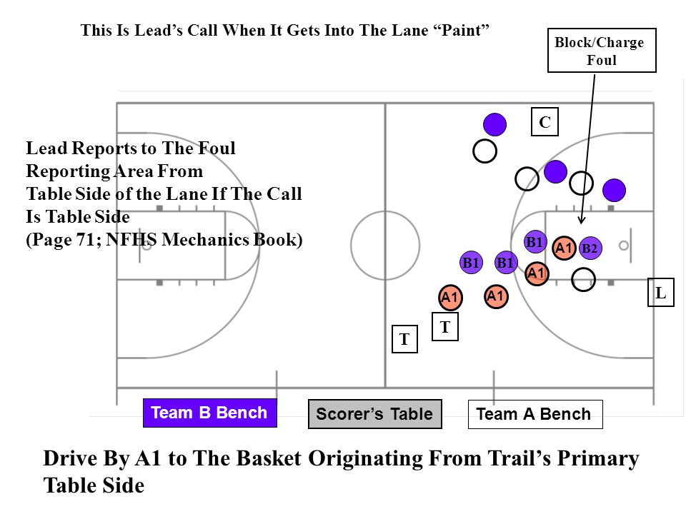 Drive By A1 to The Basket Originating From Trail's Primary Table Side