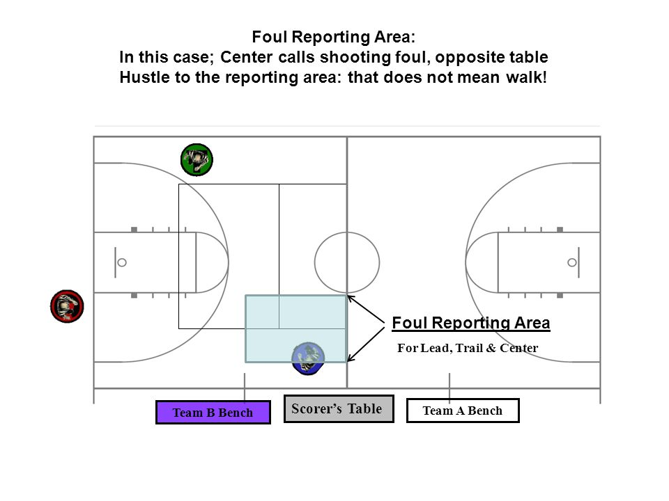 In this case; Center calls shooting foul, opposite table