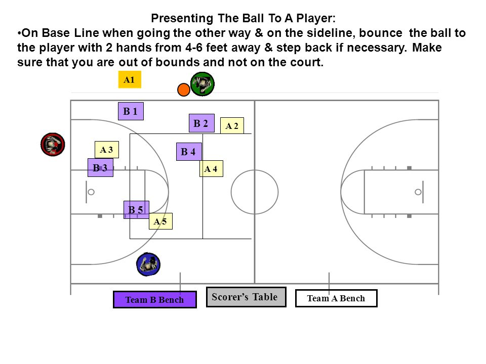 Presenting The Ball To A Player:
