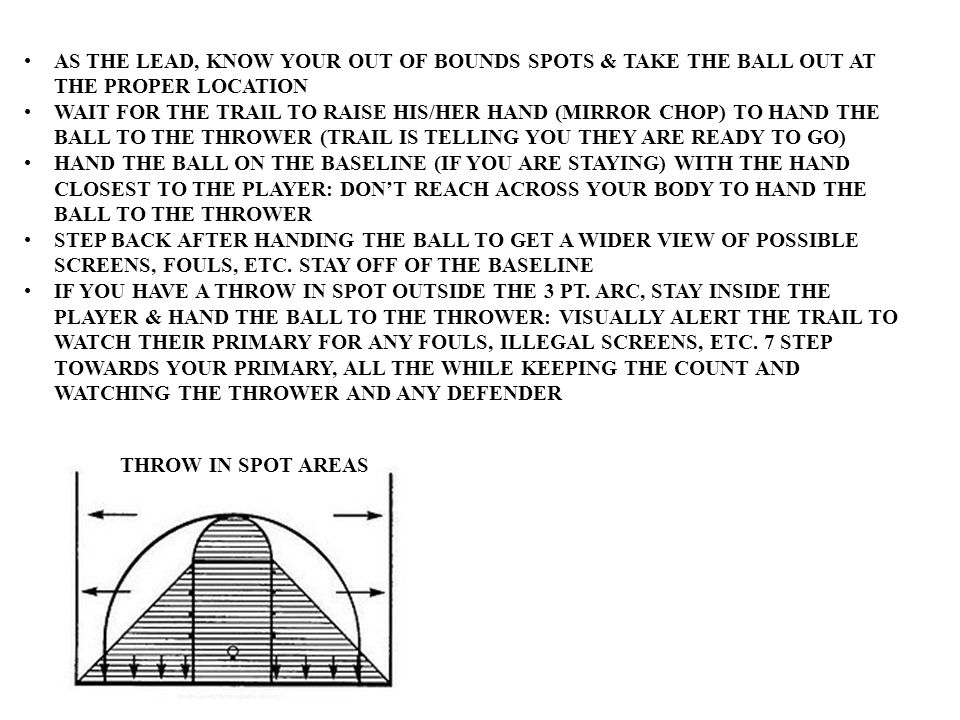 AS THE LEAD, KNOW YOUR OUT OF BOUNDS SPOTS & TAKE THE BALL OUT AT THE PROPER LOCATION