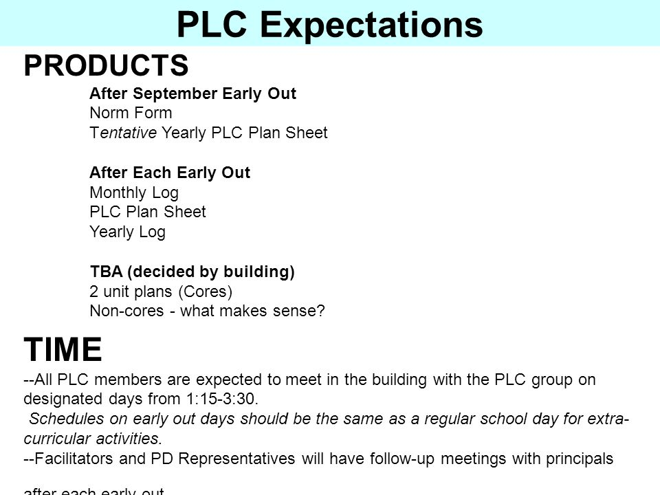 PLC Expectations TIME PRODUCTS After September Early Out Norm Form