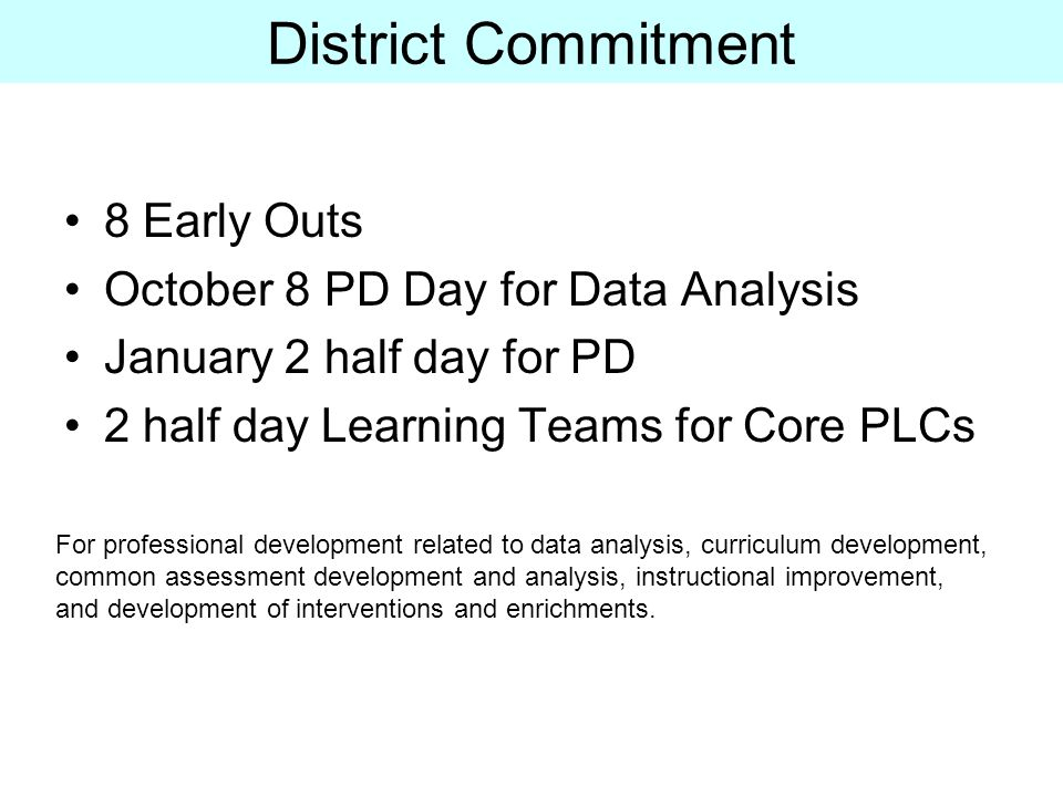 District Commitment 8 Early Outs October 8 PD Day for Data Analysis