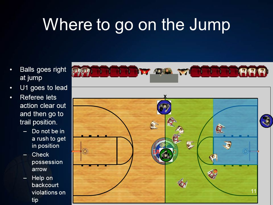 Where to go on the Jump Balls goes right at jump U1 goes to lead