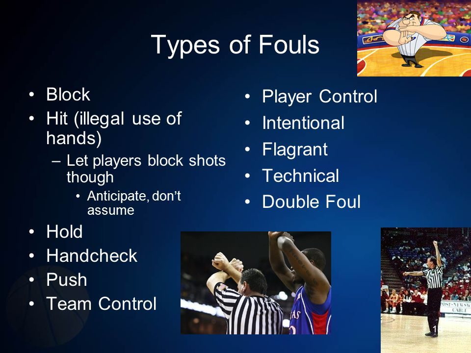 Types of Fouls Block Hit (illegal use of hands) Hold Handcheck Push