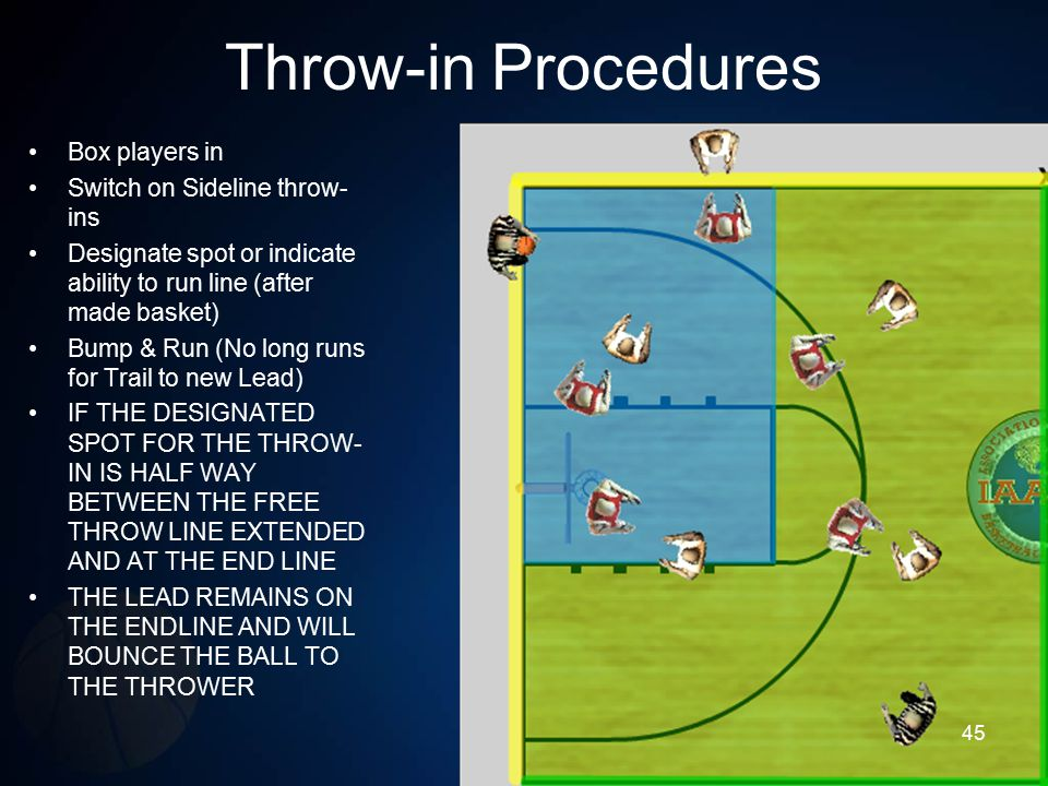 Throw-in Procedures Box players in Switch on Sideline throw-ins