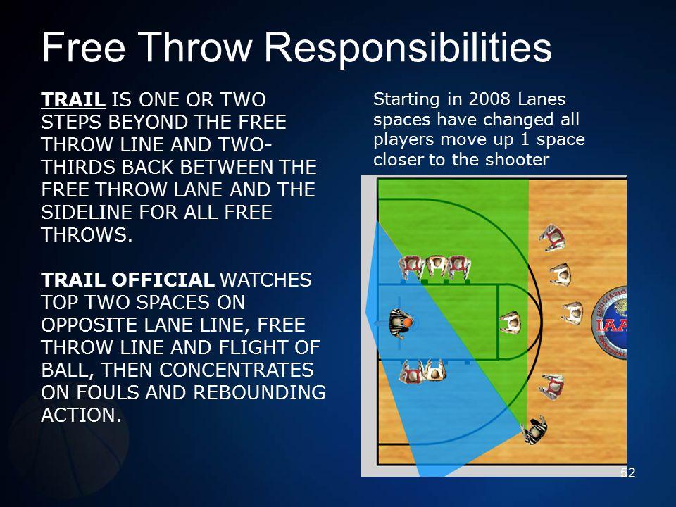 Free Throw Responsibilities