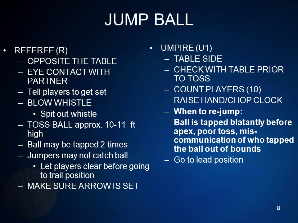 JUMP BALL UMPIRE (U1) REFEREE (R) TABLE SIDE OPPOSITE THE TABLE