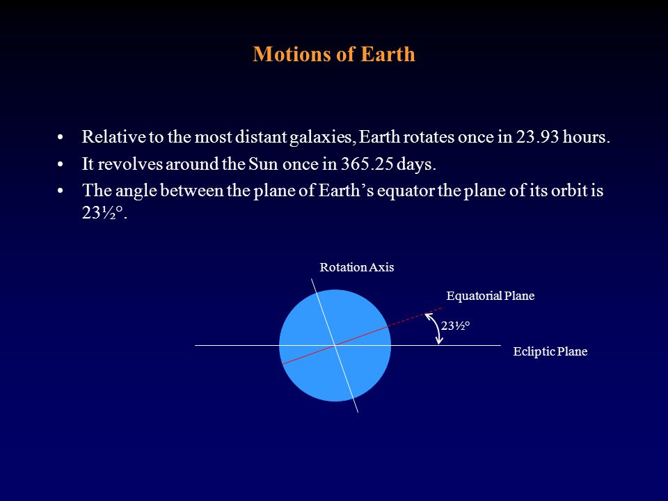Motions of Earth Relative to the most distant galaxies, Earth rotates once in 23.93 hours. It revolves around the Sun once in 365.25 days.