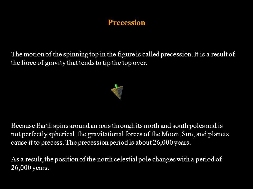 Precession The motion of the spinning top in the figure is called precession. It is a result of the force of gravity that tends to tip the top over.