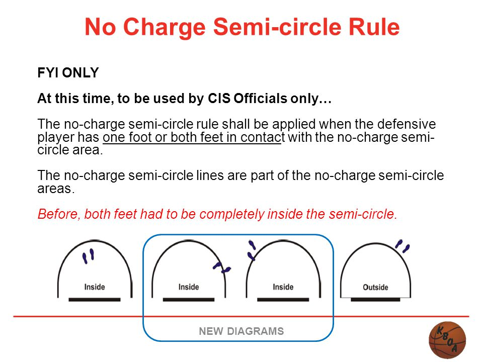 No Charge Semi-circle Rule