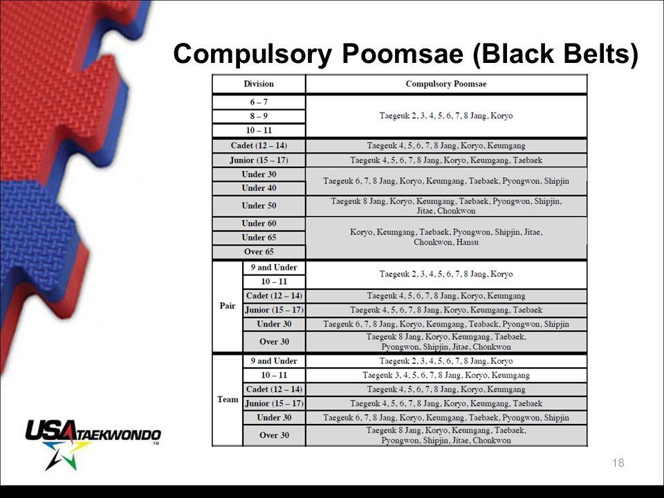 Compulsory Poomsae (Black Belts)