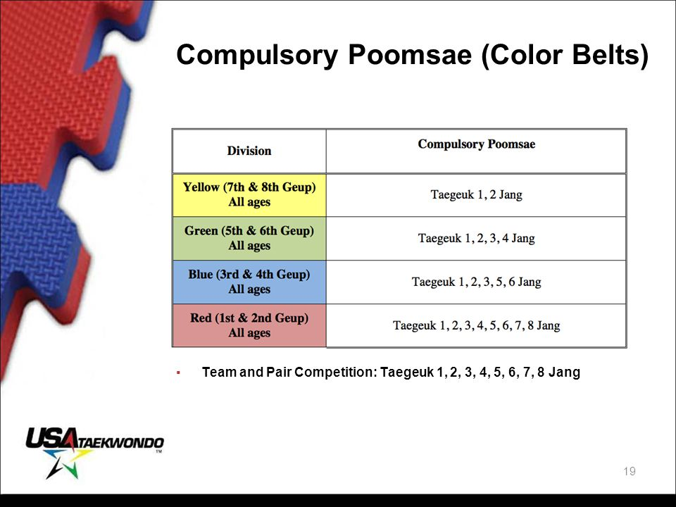 Compulsory Poomsae (Color Belts)