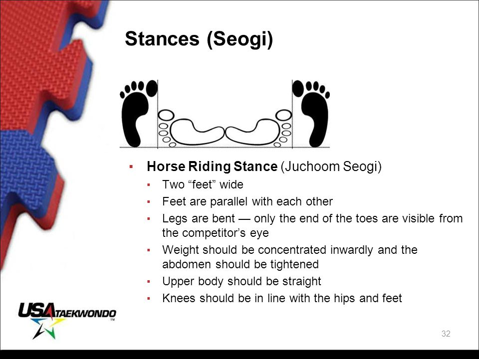 Stances (Seogi) Horse Riding Stance (Juchoom Seogi) Two feet wide