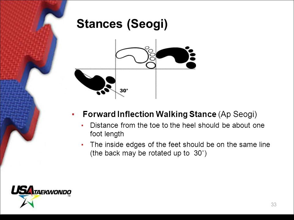 Stances (Seogi) Forward Inflection Walking Stance (Ap Seogi)