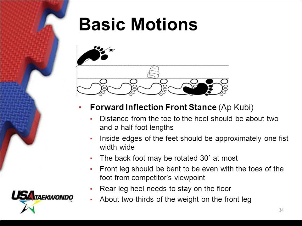 Basic Motions Forward Inflection Front Stance (Ap Kubi)