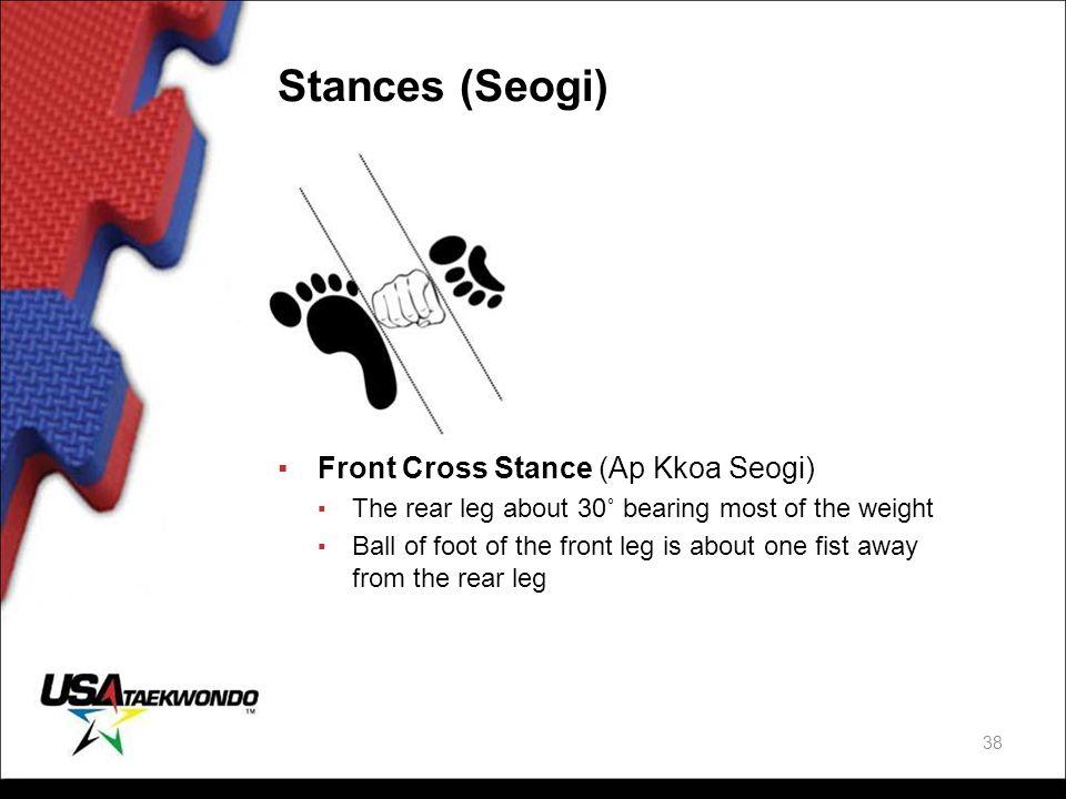 Stances (Seogi) Front Cross Stance (Ap Kkoa Seogi)