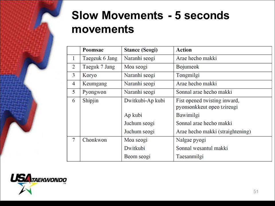 Slow Movements - 5 seconds movements