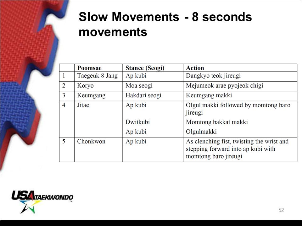 Slow Movements - 8 seconds movements