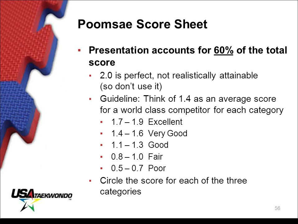 Poomsae Score Sheet Presentation accounts for 60% of the total score