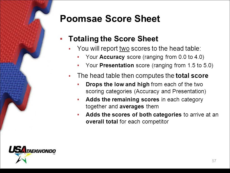 Poomsae Score Sheet Totaling the Score Sheet