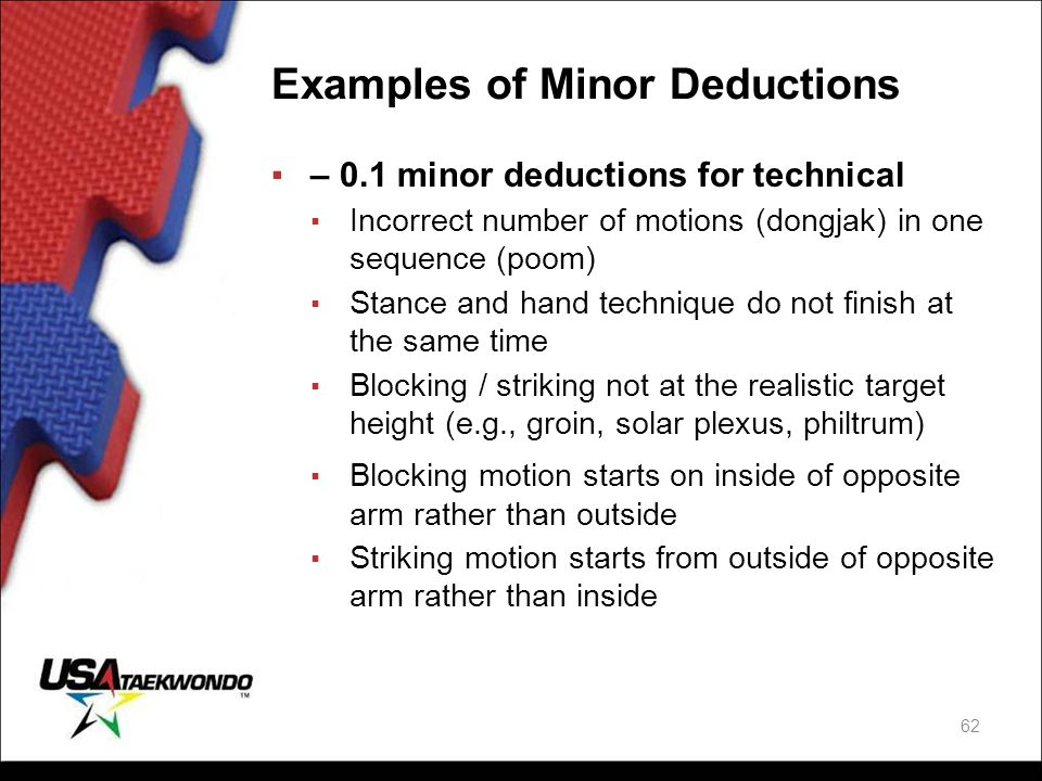 Examples of Minor Deductions
