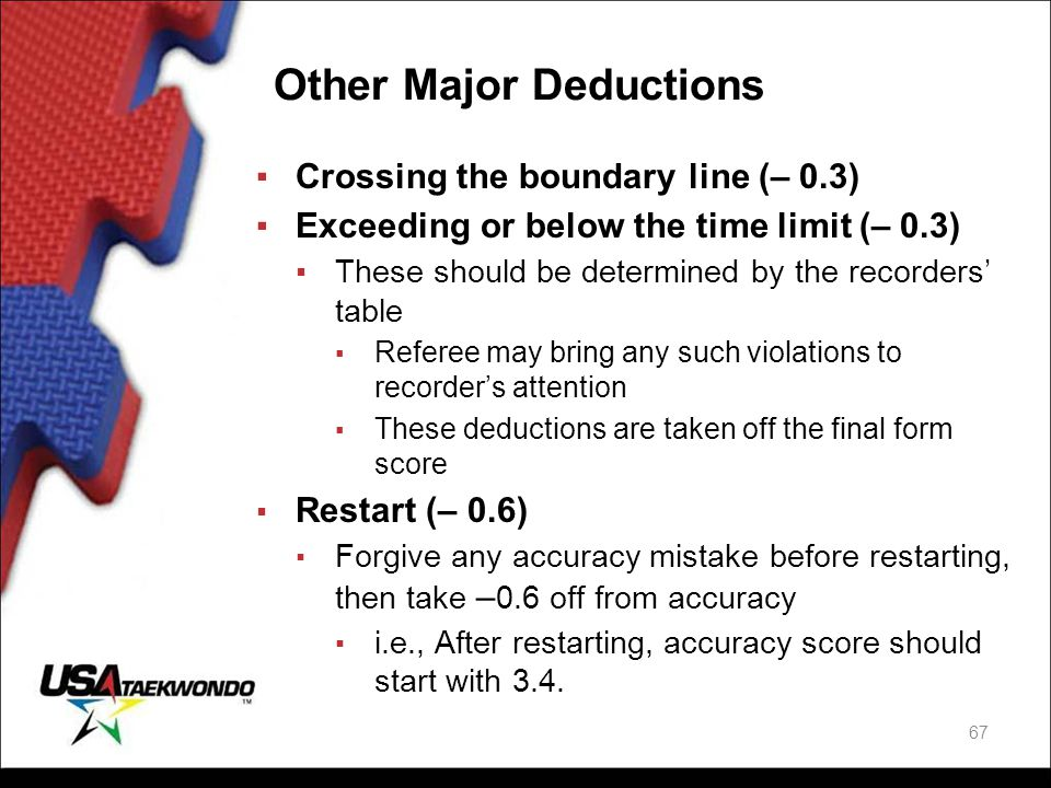 Other Major Deductions