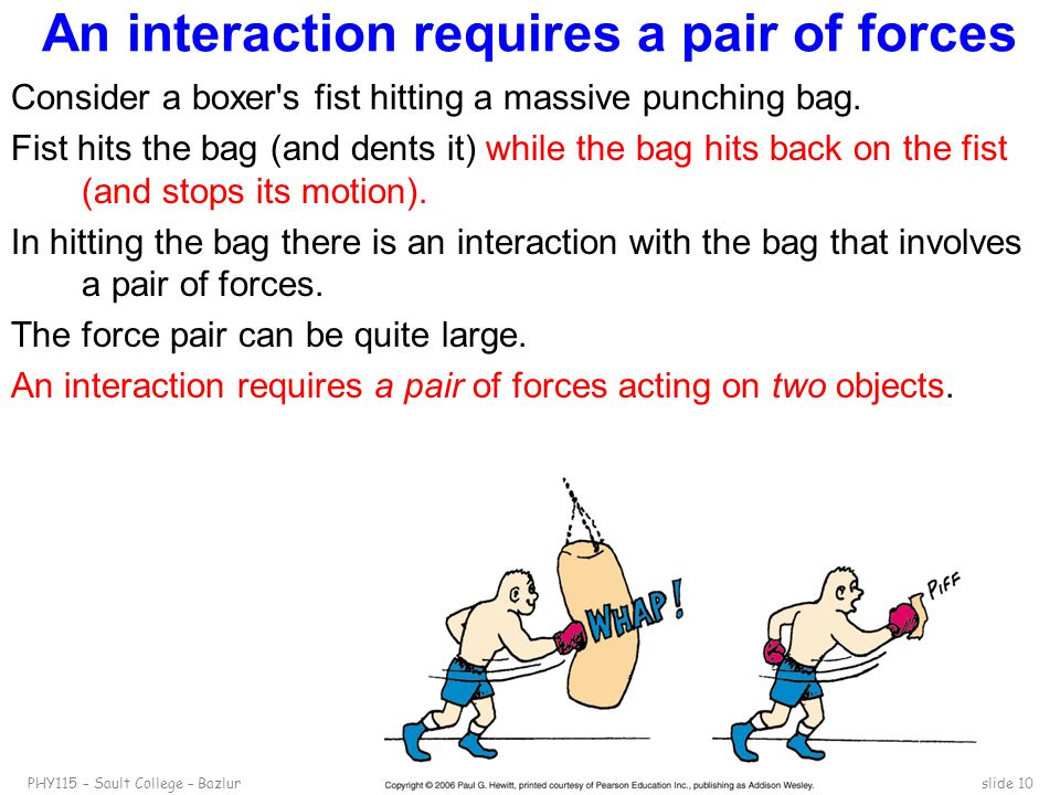 An interaction requires a pair of forces