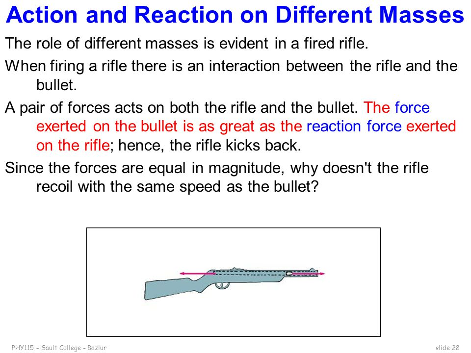 Action and Reaction on Different Masses