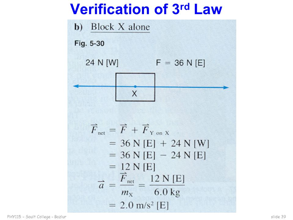 Verification of 3rd Law