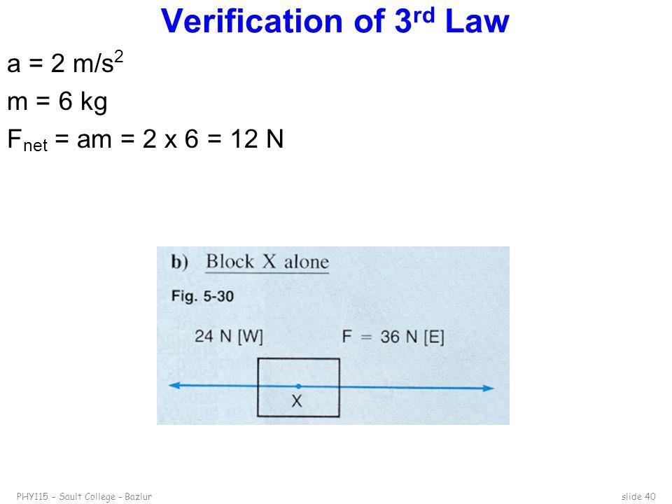 Verification of 3rd Law a = 2 m/s2 m = 6 kg Fnet = am = 2 x 6 = 12 N