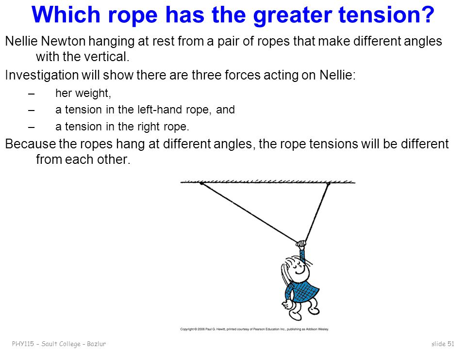 Which rope has the greater tension