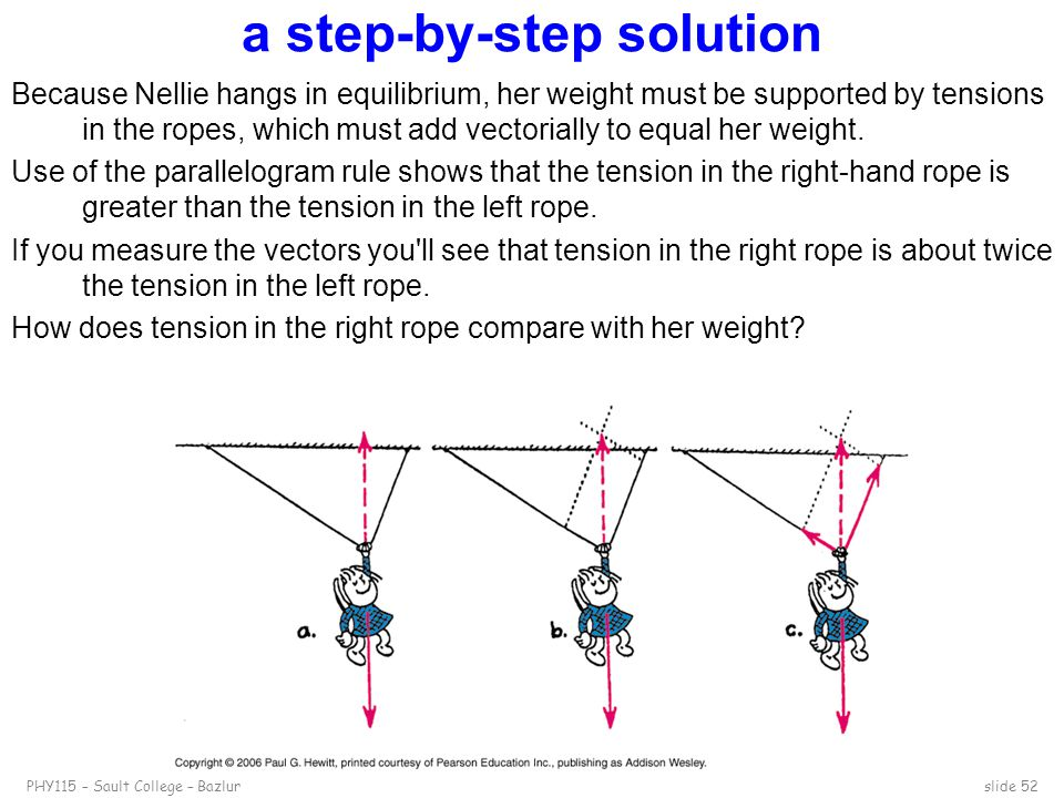 a step-by-step solution