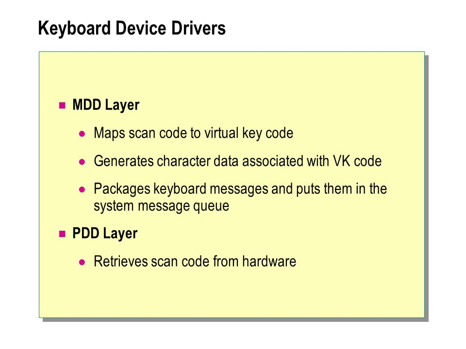 Keyboard Device Drivers