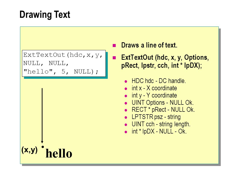 hello Drawing Text (x,y) Draws a line of text.