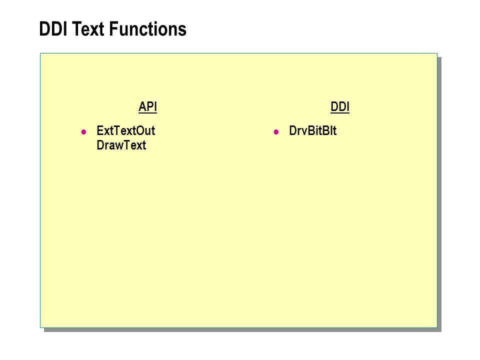 DDI Text Functions API ExtTextOut DrawText DDI DrvBitBlt