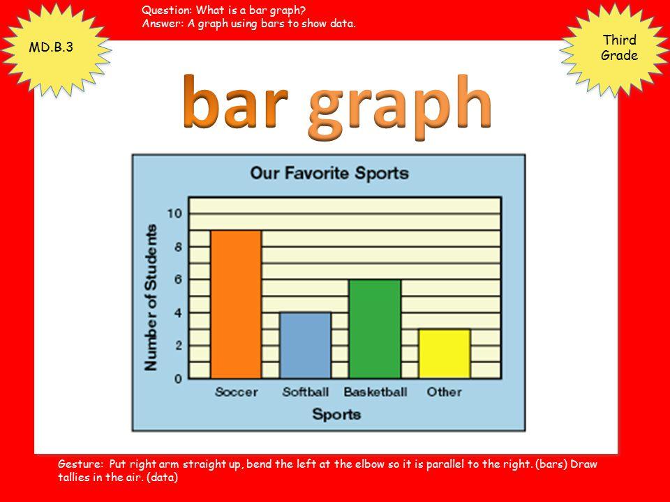 bar graph Third Grade MD.B.3 Question: What is a bar graph