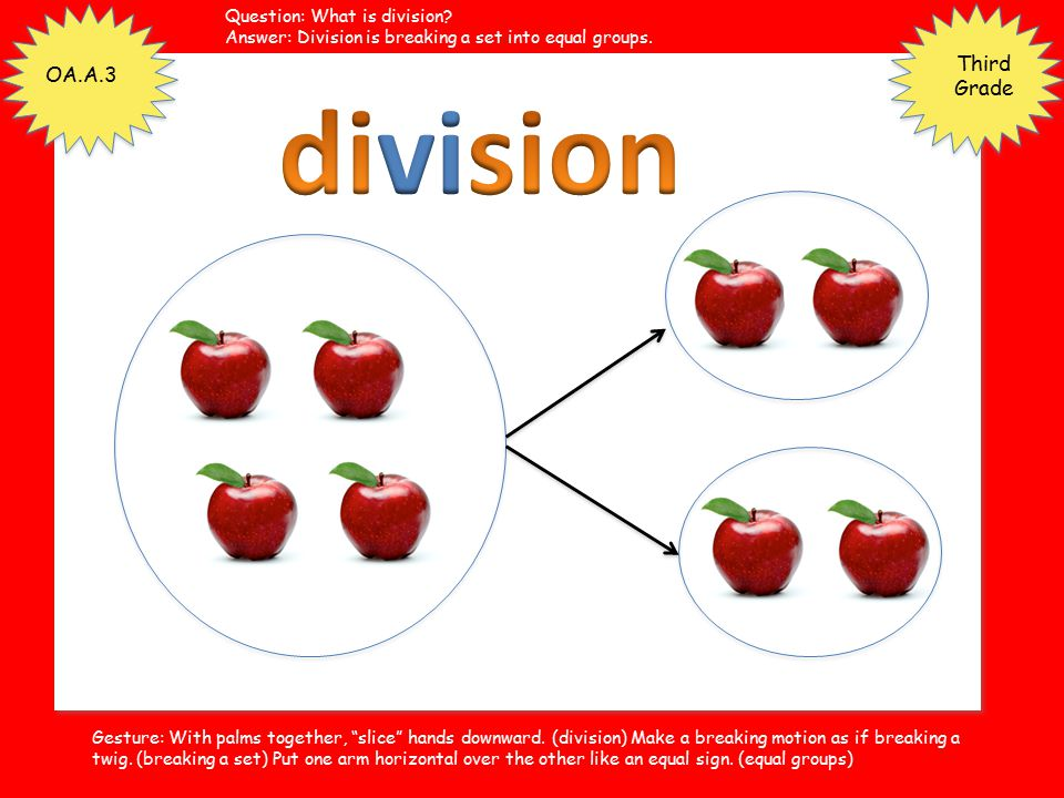 division Third Grade OA.A.3 Question: What is division