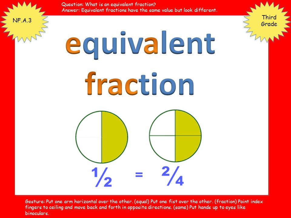 equivalent fraction Third Grade NF.A.3