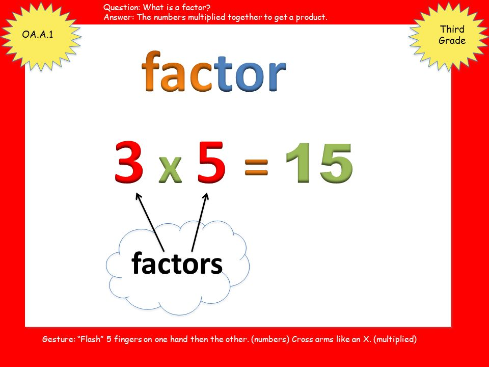 3 x 5 = 15 factor factors Third Grade OA.A.1