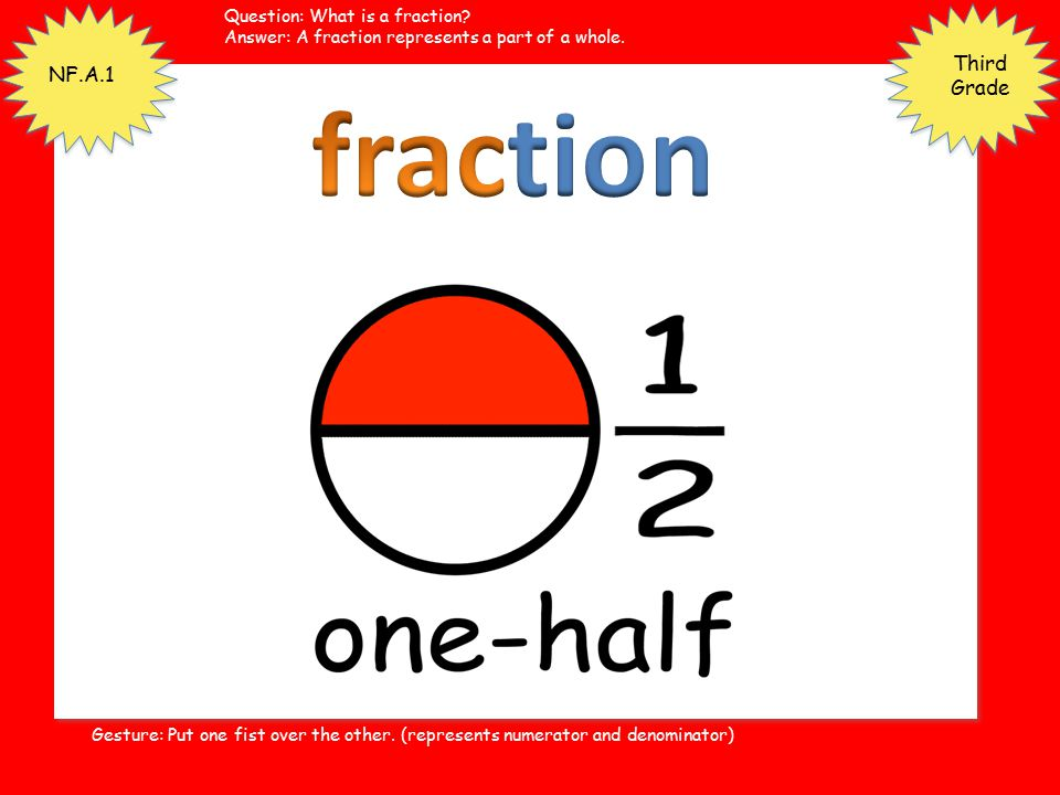 fraction Third Grade NF.A.1 Question: What is a fraction