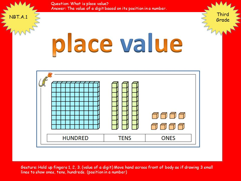 place value Third Grade NBT.A.1 Question: What is place value