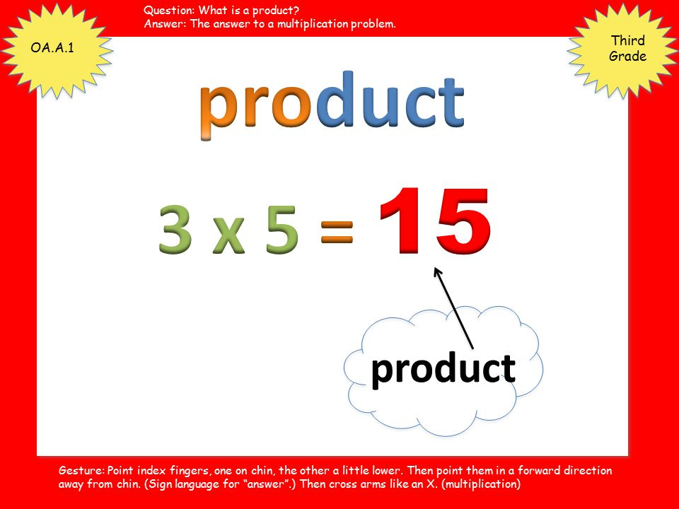 product 3 x 5 = 15 product Third Grade OA.A.1