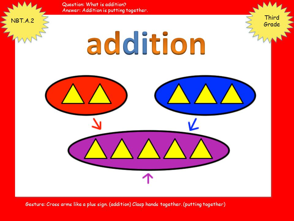 addition Third Grade NBT.A.2 Question: What is addition