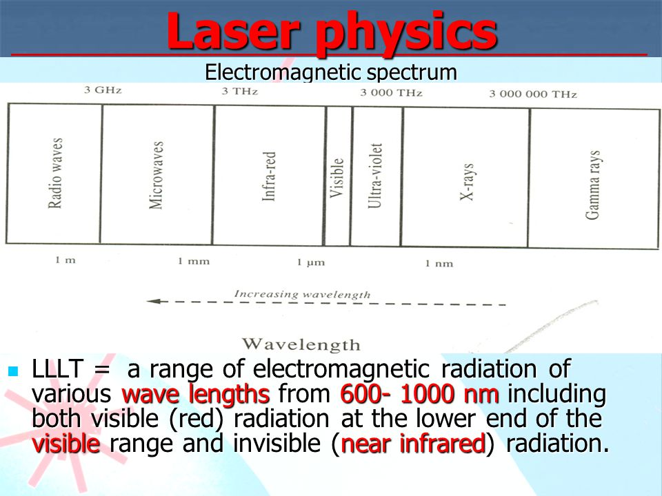Laser physics Electromagnetic spectrum